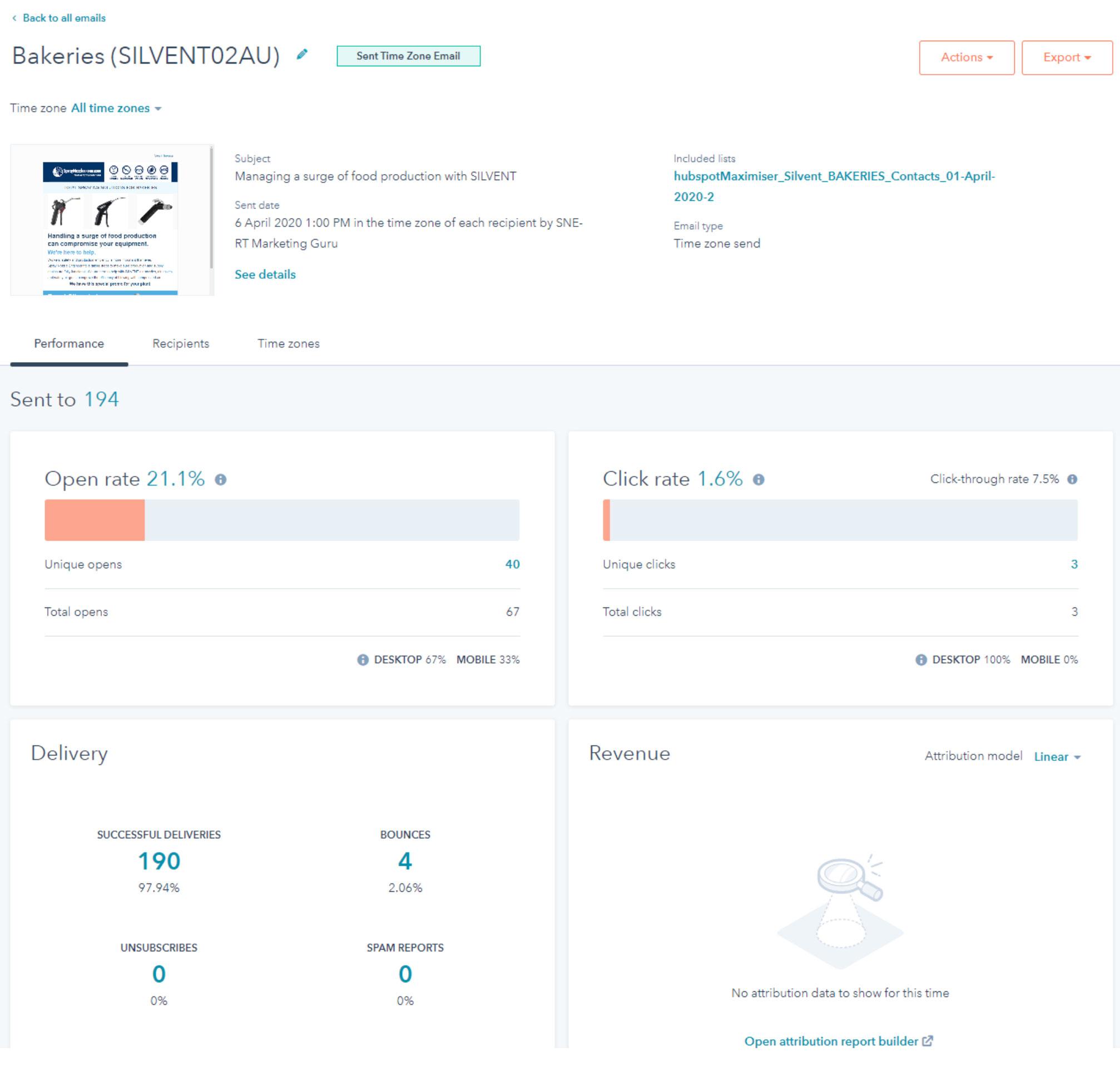 SilventPromo-EDM-Openrate