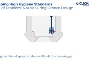 hygieneStandards-video