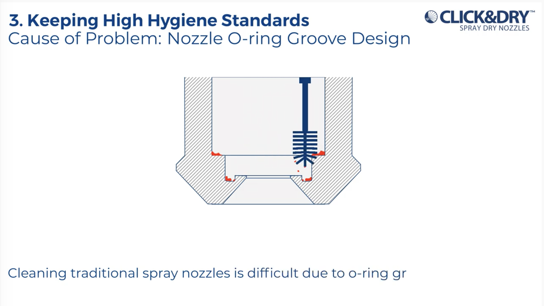 hygieneStandards-video